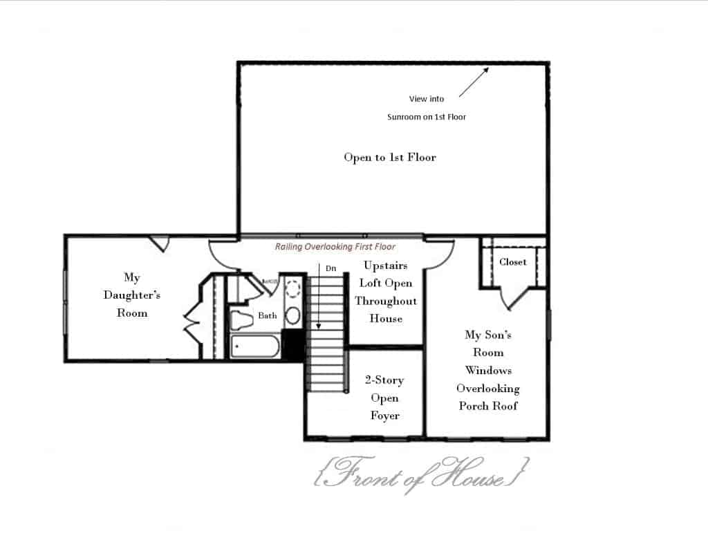 Ryan Homes Esquire Floor Plan (Second Floor)