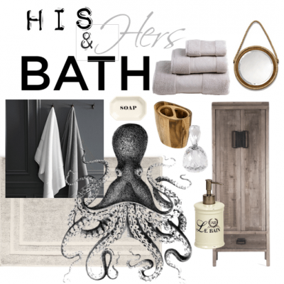 Inspiration File: Industrial Bath Decor