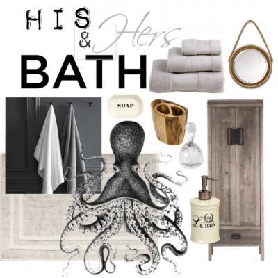Inspiration File: Industrial Bath Decor