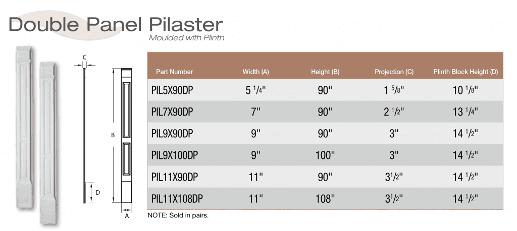 Double Panel Pilaster by Fypon